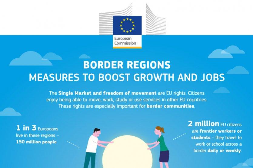 Surmonter les obstacles transfrontaliers